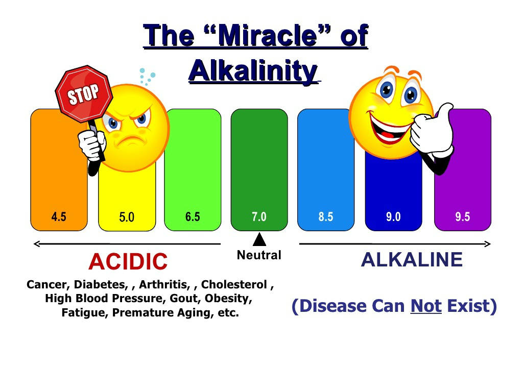 Why Is It Bad To Drink Acidic Bottled Water