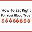 Eat-Right-For-Your-Blood-Type
