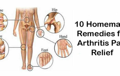 Homemade Remedies for Arthritis Pain Relief