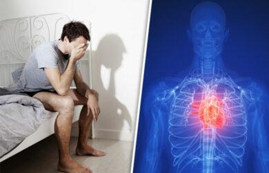 Heart Failure Signs